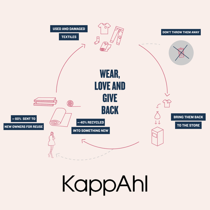 KAPPAHL: #responsiblefashion